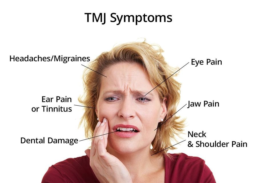 Woman holding jaw, with labels of TMJ Disorder Symptoms.