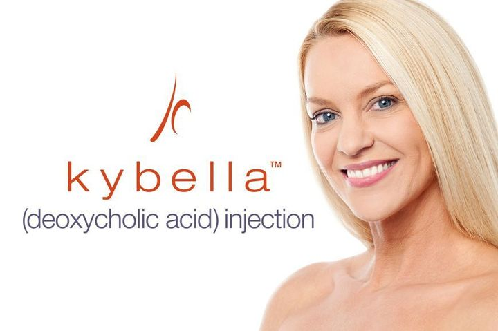 kybella, Submental Fullness, Double Chin