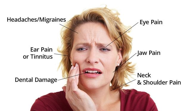 Photo of a woman holding jaw in pain with TMJ symptoms as text