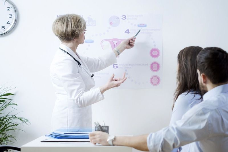 Female fertility doctor speaking with couple and pointing to poster