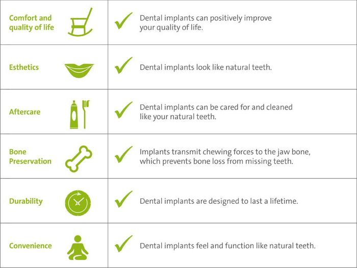 chart of benefits of dental implants